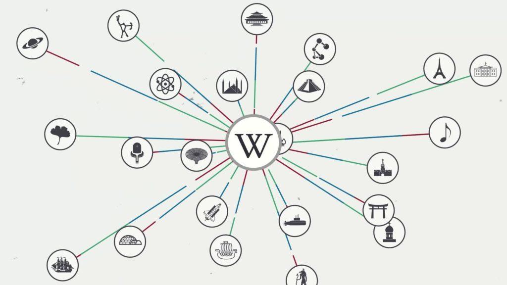 La Chine censure l'accès à Wikipédia dans toutes les langues