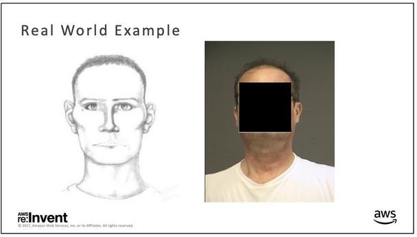 Les mauvaises données de la police pour la reconnaissance faciale